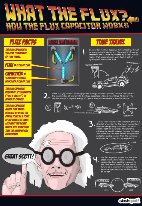 Flux-capacitor-back-to-the-future